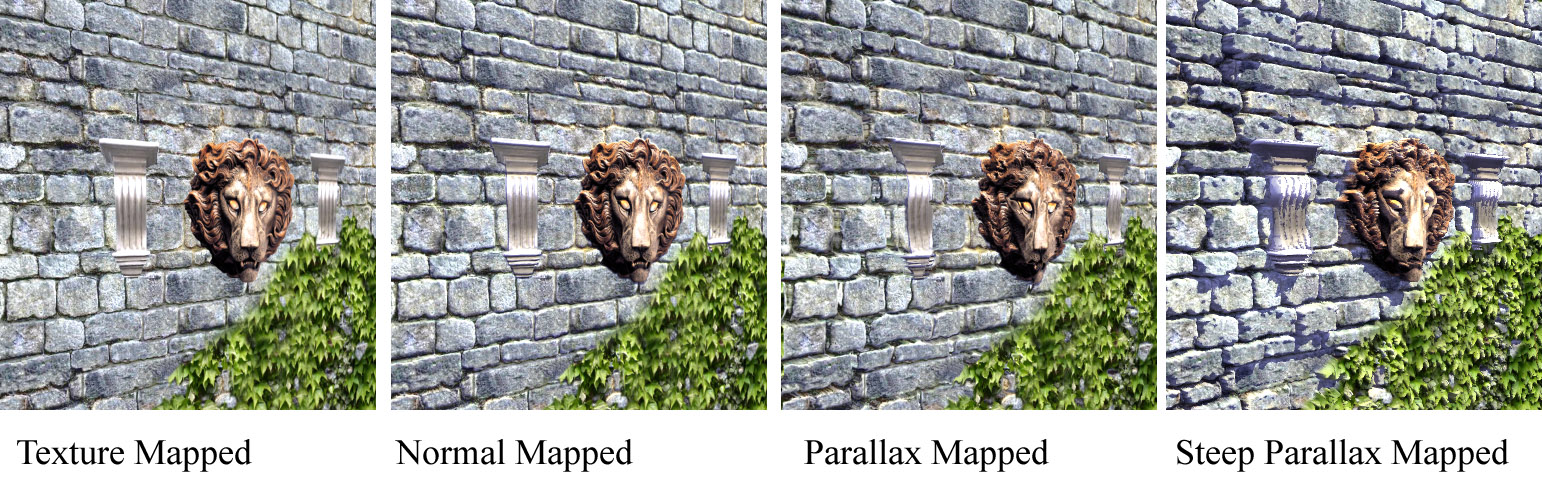 Steep Parallax Mapping